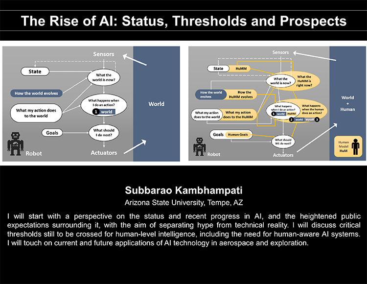 Plenary: THE RISE OF AI: STATUS, THRESHOLDS AND PROSPECTS